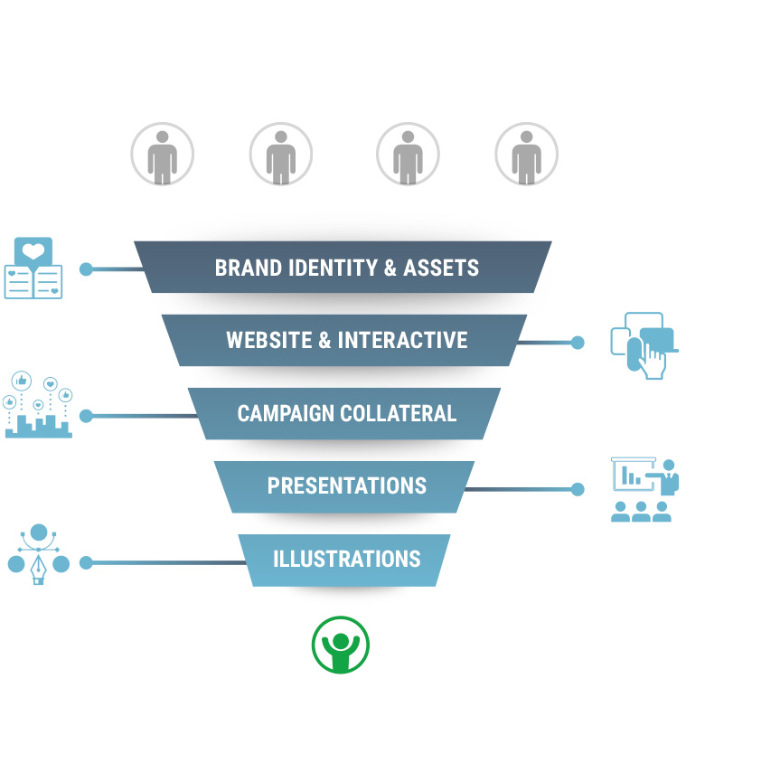 icons amp informational graphics � randy keener � brand